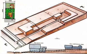 Что такое вертикальная планировка участка? Схема и методы планировки строительной площадки частного дома