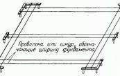 Как правильно выполнить разметку фундамента под частный дом. Разметка участка под разные строения