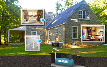 Есть ли альтернатива Газпрому? Автономная газификация частного дома