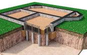 Назначение, типы и особенности использования ростверка в строительстве частных домов